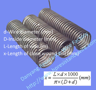 spiral heating element